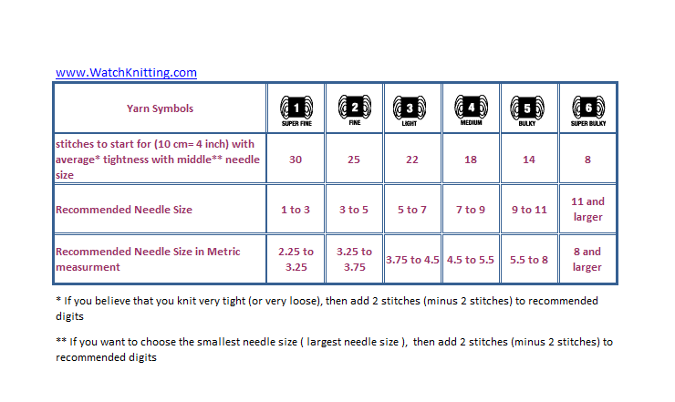Knitting Stitches To Inches Calculator : Knitting Gauge Watch Knitting